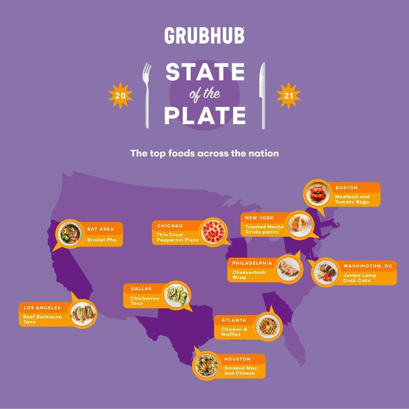Grubhub graphics
